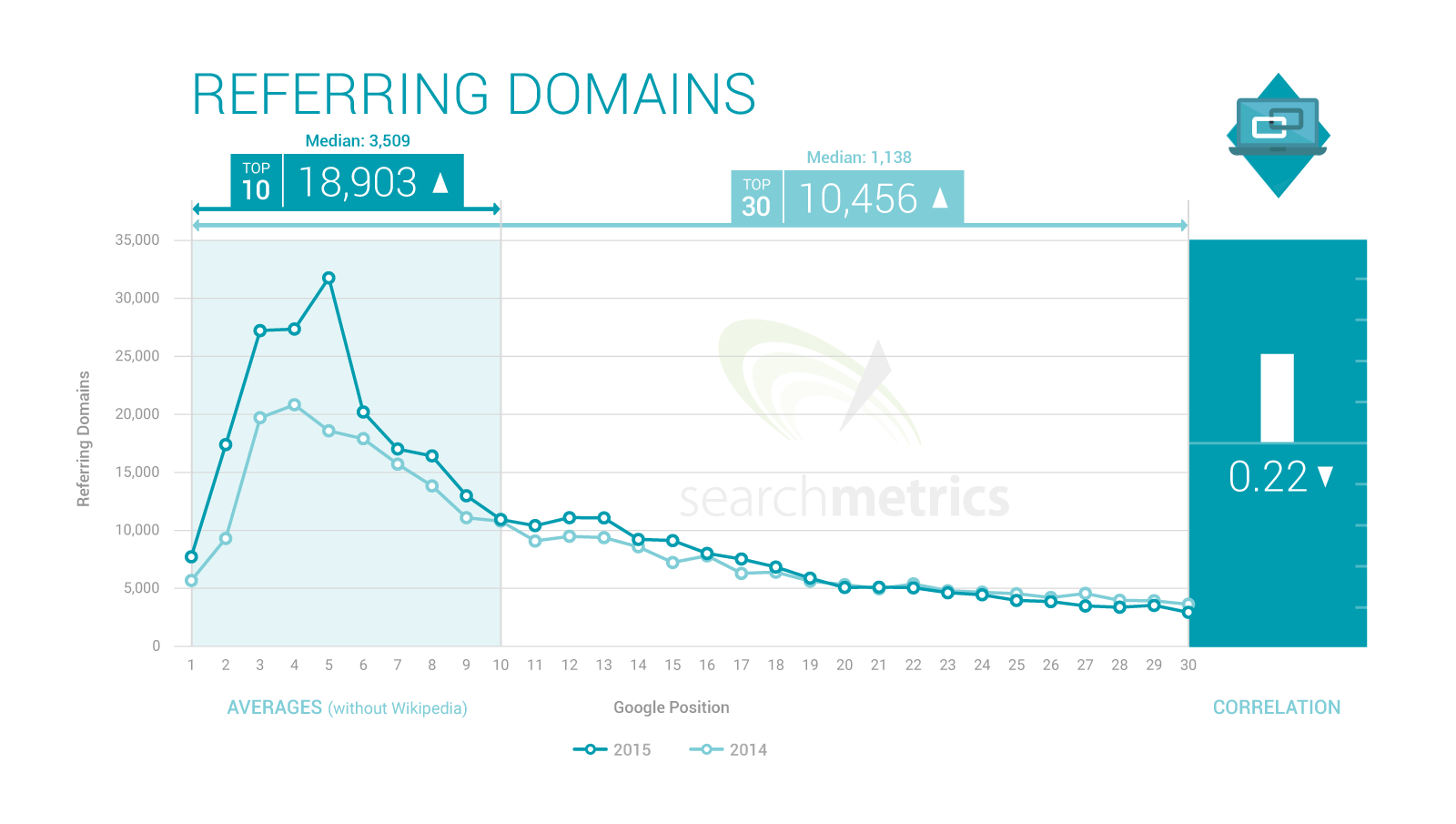 backlinks_referring-domains