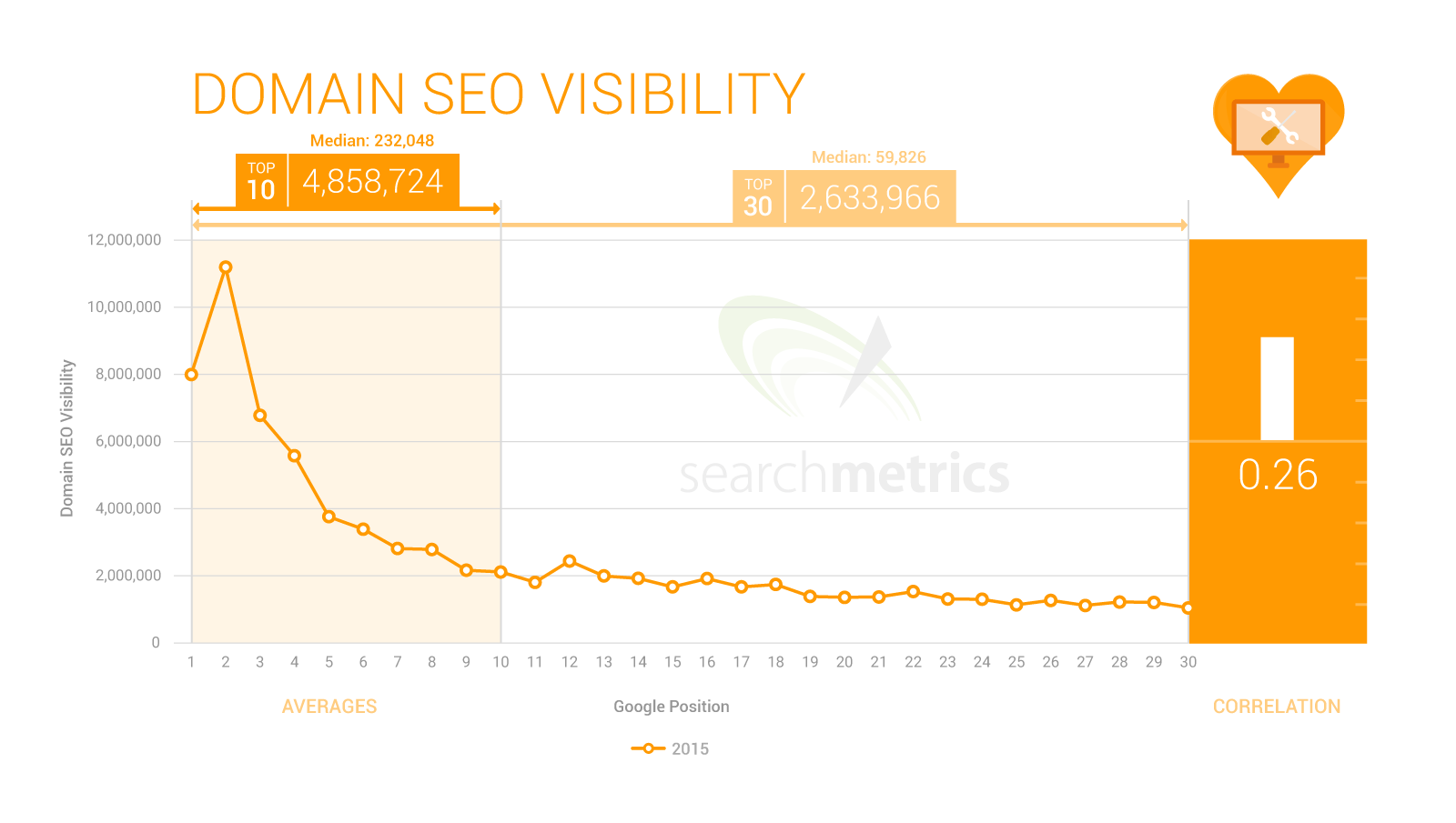 technic_domain-seo-visibility