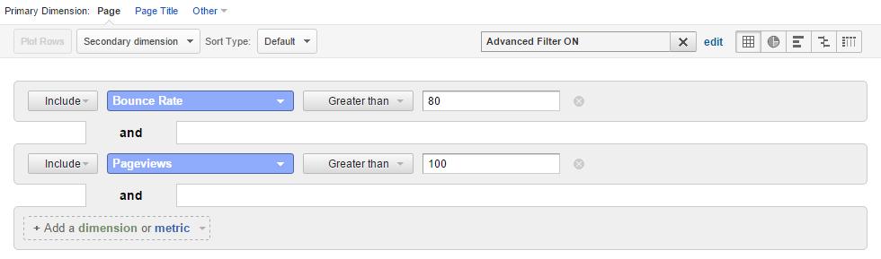 filtru-analytics-bounce-accesari