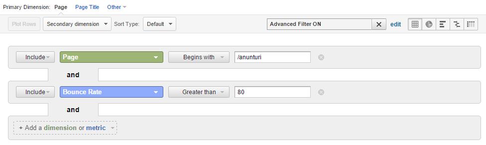 filtru-analytics-bounce-pagina